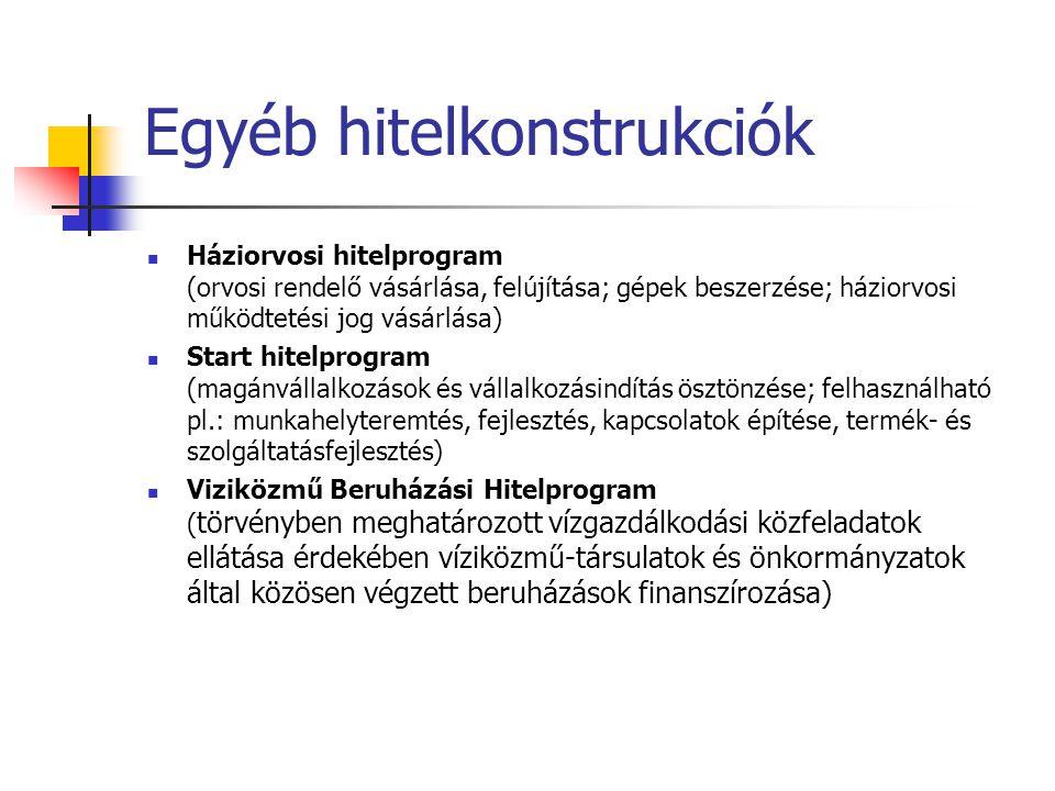 Egyéb hitelkonstrukciók Háziorvosi hitelprogram (orvosi rendelő vásárlása, felújítása; gépek beszerzése; háziorvosi működtetési jog vásárlása) Start h