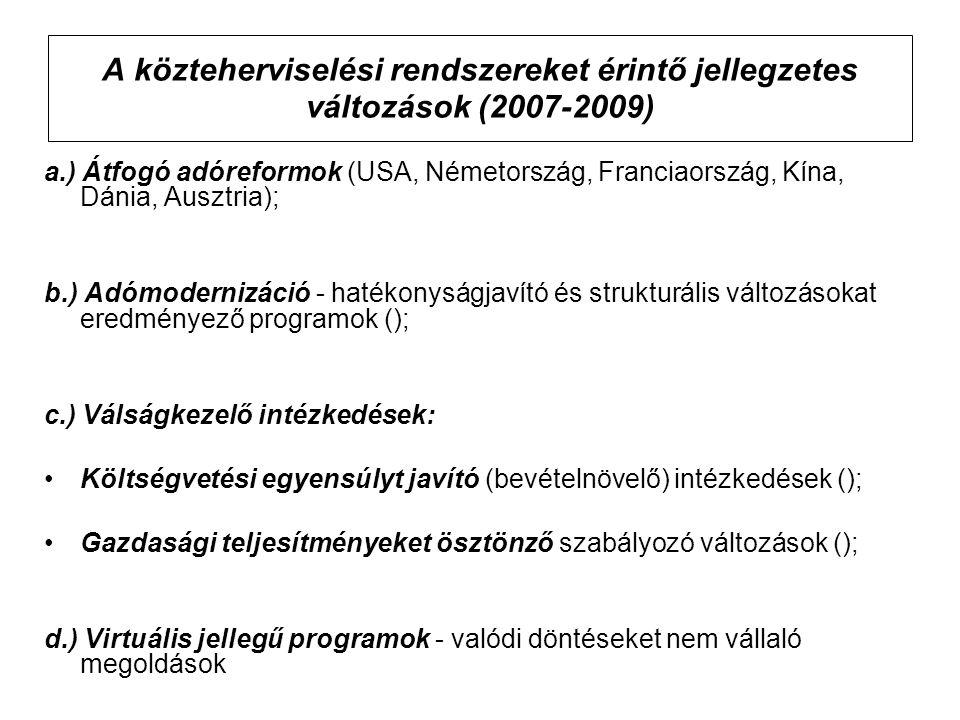 A közteherviselési rendszereket érintő jellegzetes változások (2007-2009) a.) Átfogó adóreformok (USA, Németország, Franciaország, Kína, Dánia, Ausztr