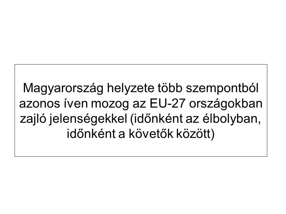 Magyarország helyzete több szempontból azonos íven mozog az EU-27 országokban zajló jelenségekkel (időnként az élbolyban, időnként a követők között)