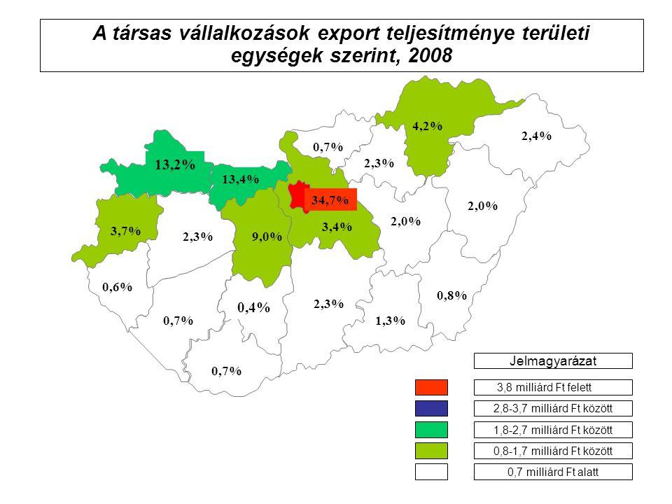 3,4% 0,7% 0,6% 0,8% 2,3% 1,6 4,2% 2,4% 9,0% 2,0% 1,3% 2,3% 13,2% 13,4% 0,7% 3,7% 0,4% 0,7% A társas vállalkozások export teljesítménye területi egység