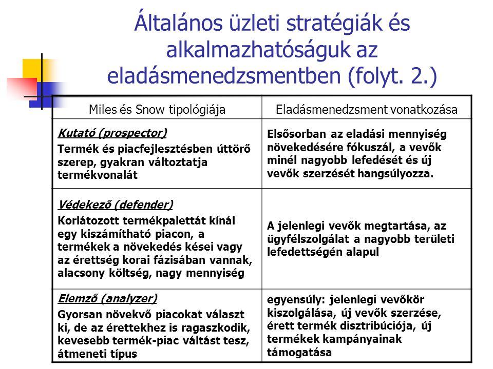 Általános üzleti stratégiák és alkalmazhatóságuk az eladásmenedzsmentben (folyt.