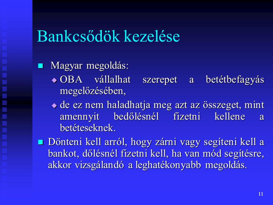 11 Bankcsődök kezelése Magyar megoldás: Magyar megoldás:  OBA vállalhat szerepet a betétbefagyás megelőzésében,  de ez nem haladhatja meg azt az öss