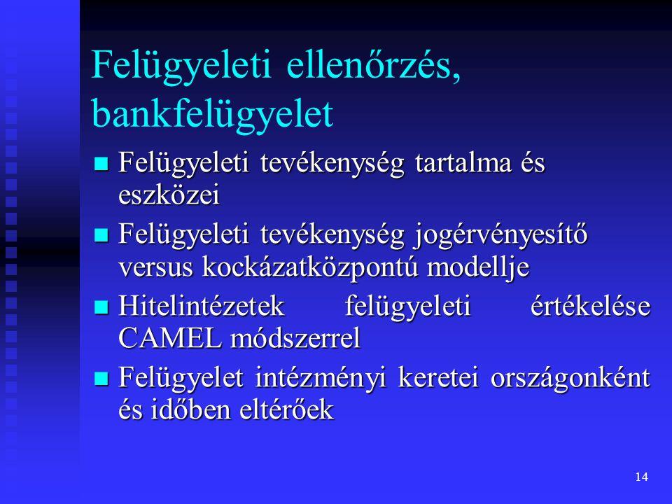 14 Felügyeleti ellenőrzés, bankfelügyelet Felügyeleti tevékenység tartalma és eszközei Felügyeleti tevékenység tartalma és eszközei Felügyeleti tevéke