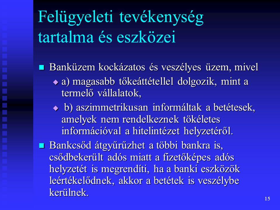 15 Felügyeleti tevékenység tartalma és eszközei Banküzem kockázatos és veszélyes üzem, mivel Banküzem kockázatos és veszélyes üzem, mivel  a) magasab