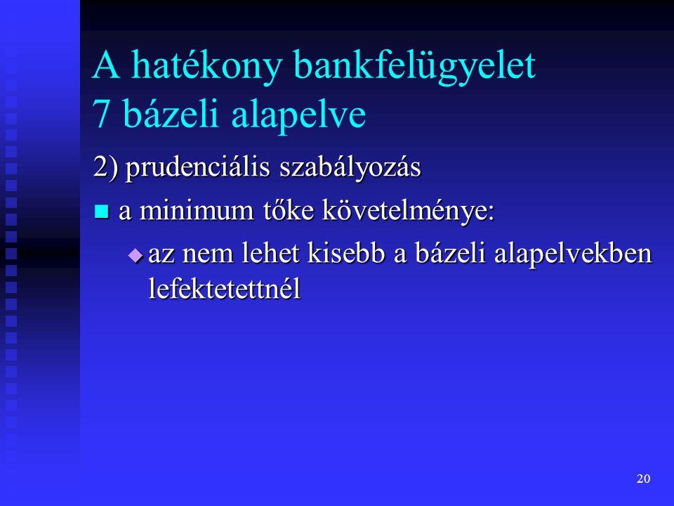 20 A hatékony bankfelügyelet 7 bázeli alapelve 2) prudenciális szabályozás a minimum tőke követelménye: a minimum tőke követelménye:  az nem lehet ki