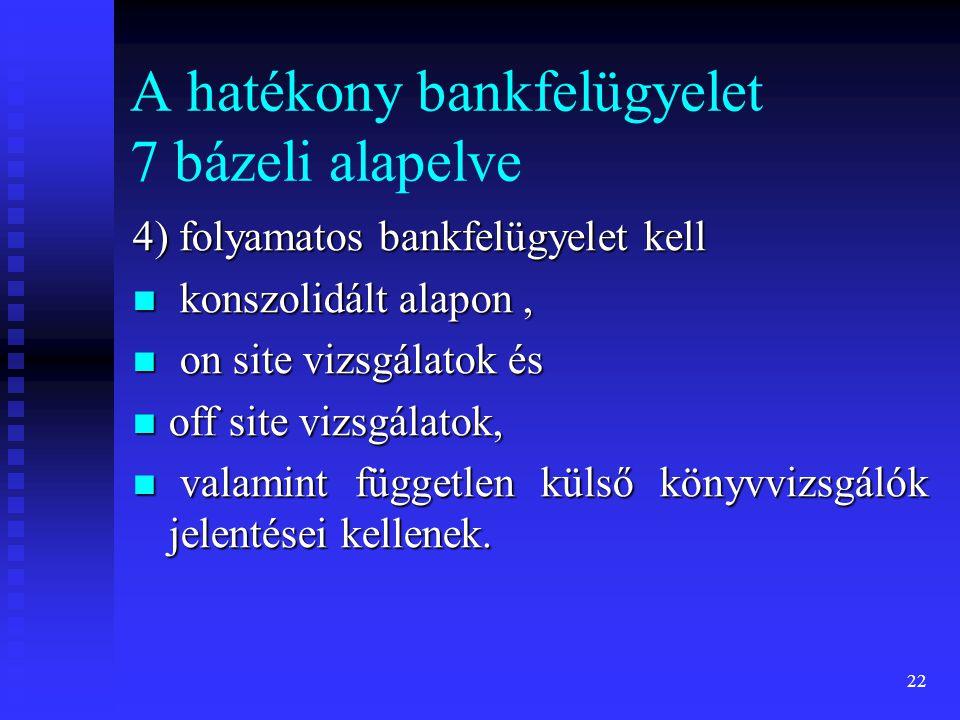 22 A hatékony bankfelügyelet 7 bázeli alapelve 4) folyamatos bankfelügyelet kell konszolidált alapon, konszolidált alapon, on site vizsgálatok és on s