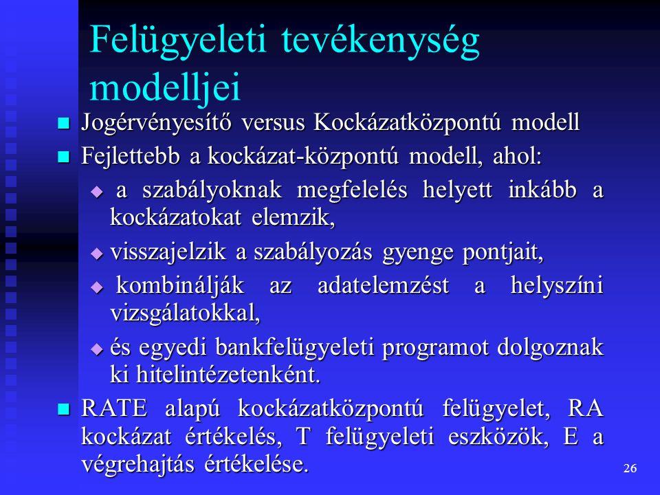 26 Felügyeleti tevékenység modelljei Jogérvényesítő versus Kockázatközpontú modell Jogérvényesítő versus Kockázatközpontú modell Fejlettebb a kockázat