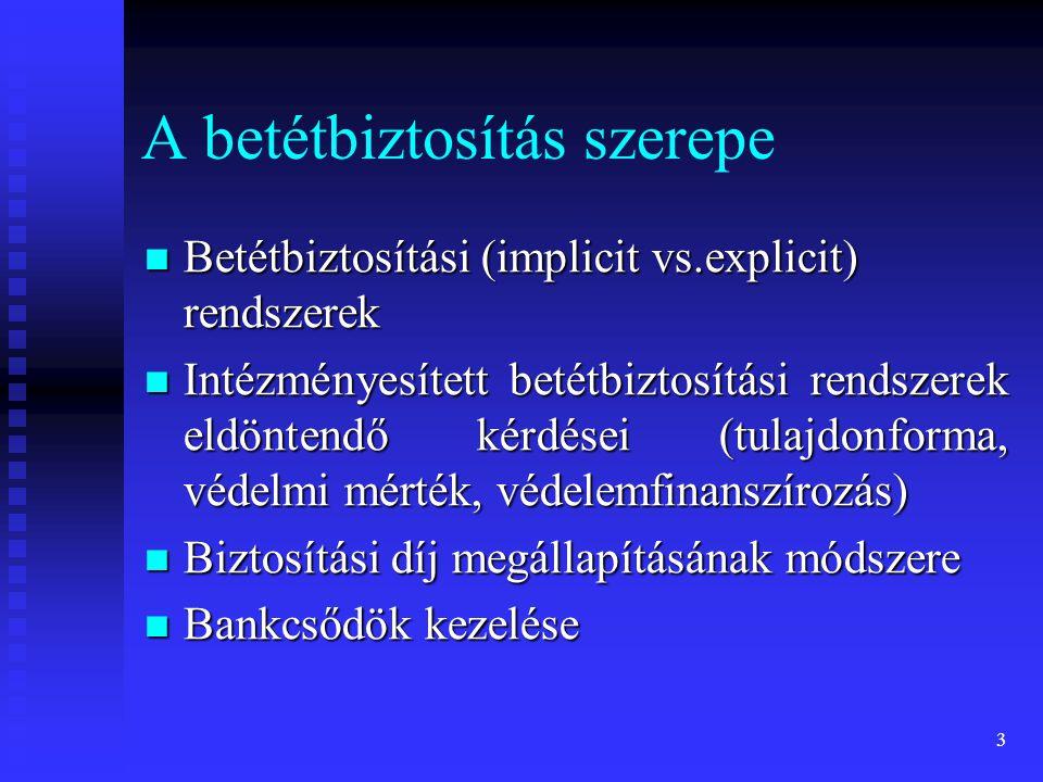 3 A betétbiztosítás szerepe Betétbiztosítási (implicit vs.explicit) rendszerek Betétbiztosítási (implicit vs.explicit) rendszerek Intézményesített bet