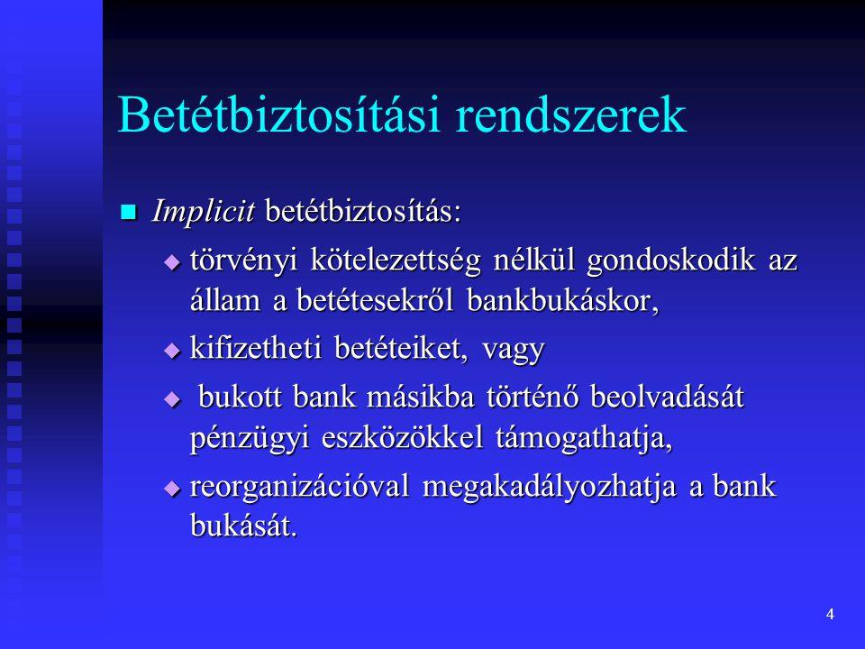 5 Betétbiztosítási rendszerek Intézményesített (explicit) betétbiztosításnál Intézményesített (explicit) betétbiztosításnál törvény meghatározza, hogy:  mely intézményekben és  milyen formában elhelyezett megtakarítások  milyen összeghatárig biztosítottak,  miként finanszírozzák a rendszert,  milyen eszközökkel élhet a biztosító a bankcsődök kezelésekor.