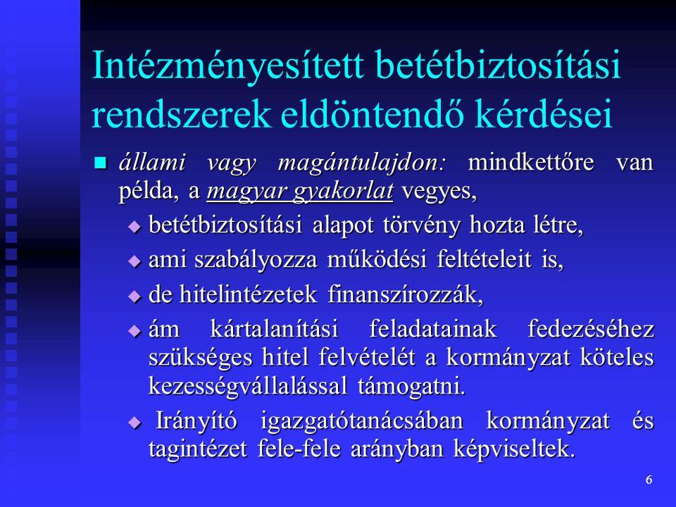 6 Intézményesített betétbiztosítási rendszerek eldöntendő kérdései állami vagy magántulajdon: mindkettőre van példa, a magyar gyakorlat vegyes, állami