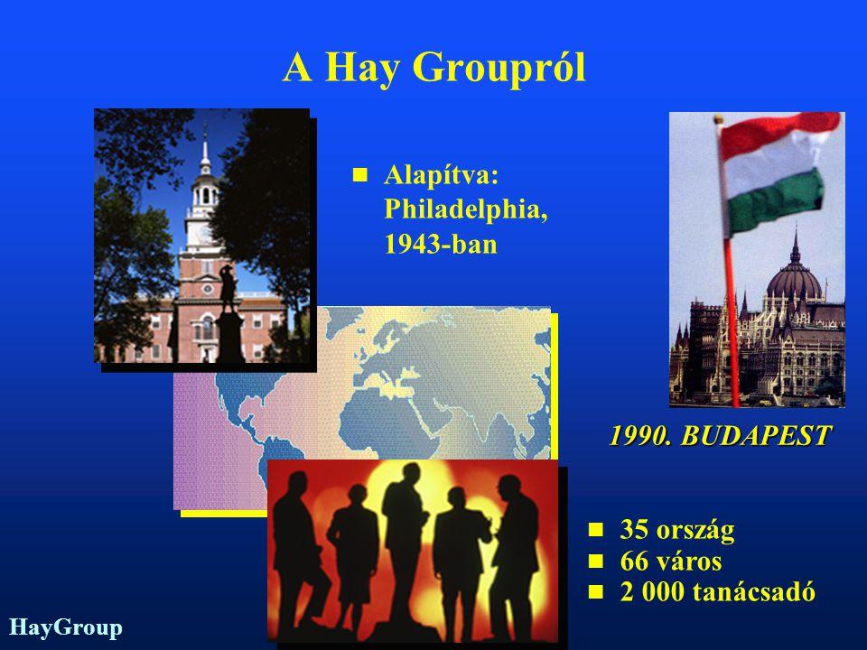 2 A Hay Groupról Alapítva: Philadelphia, 1943-ban 35 ország 66 város 2 000 tanácsadó 1990. BUDAPEST
