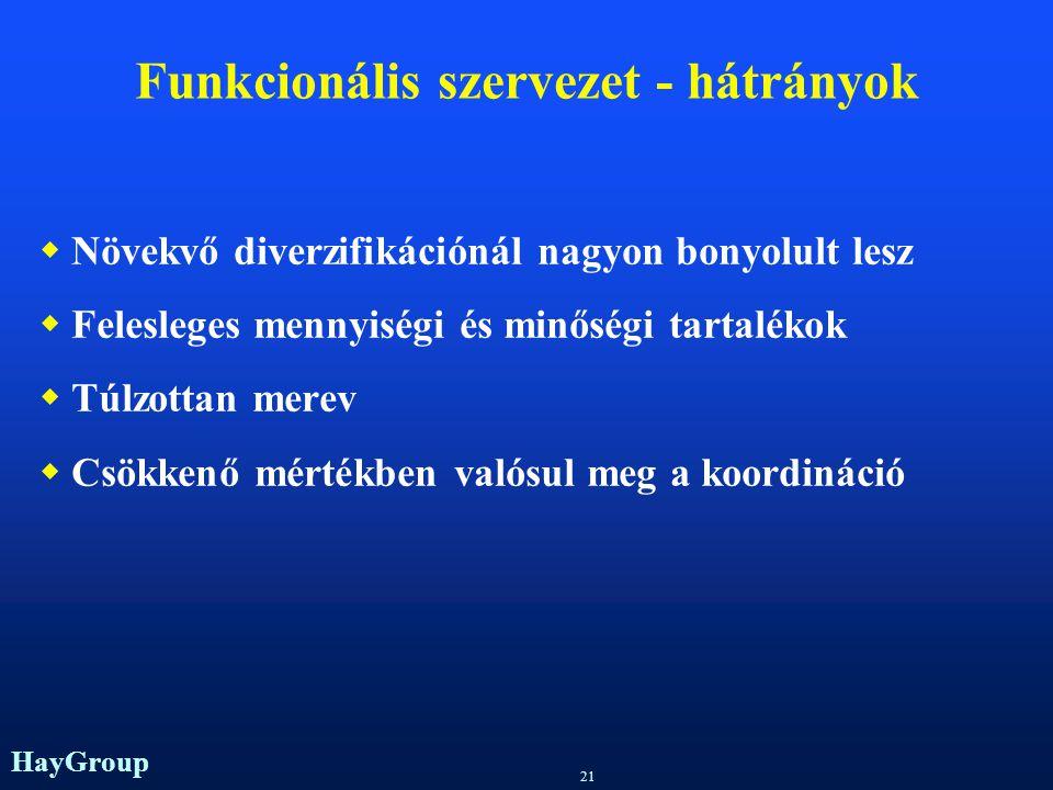 HayGroup 20 Funkcionális szervezet - előnyök  A funkcionális specializáció a munkatermelékenység növekedését és az egységköltség csökkenését eredmény
