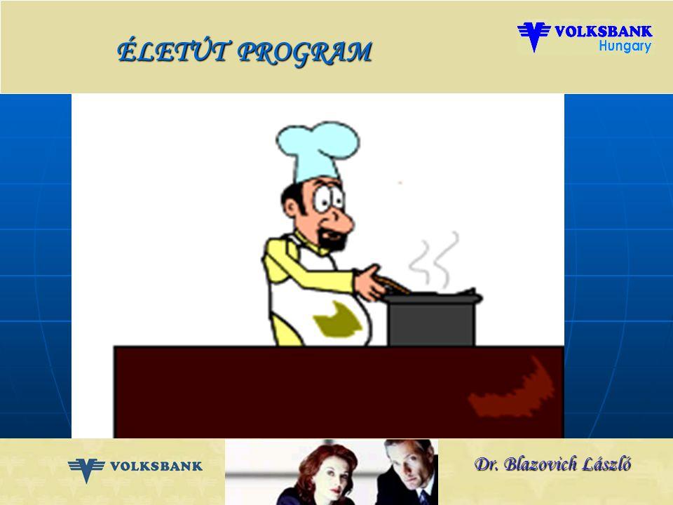 Dr. Blazovich László A lakossági megtakarítások formája Magyarországon, 2001-2005 Rövid távú gondolkodásRövid távú gondolkodás SzámlapénzekSzámlapénze