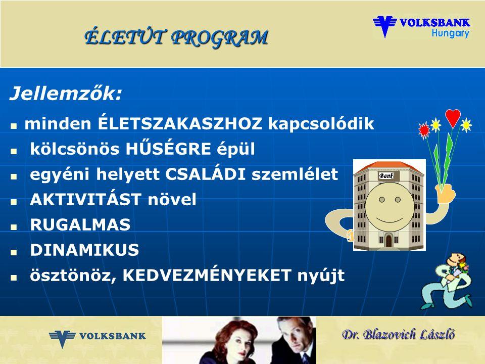 Dr. Blazovich László Kölcsönös kötődés és együttműködés Kölcsönös kötődés és együttműködés Az életszakasz-változások hirtelen következnek be. Ez pénzü