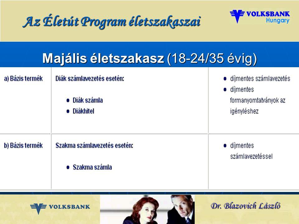 Teremtés (0 – 18 évig) Dr.