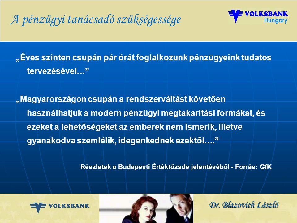 Dr. Blazovich László Néhány érdekes adat a magyarországi pénzügyi kultúráról, a magyar fogyasztóról Szeged, 2006. november 15.