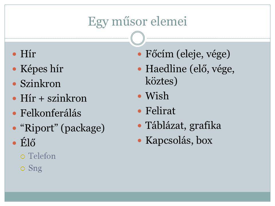 Egy műsor elemei Hír Képes hír Szinkron Hír + szinkron Felkonferálás Riport (package) Élő  Telefon  Sng Főcím (eleje, vége) Haedline (elő, vége, köztes) Wish Felirat Táblázat, grafika Kapcsolás, box