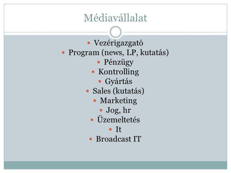 Médiavállalat Vezérigazgató Program (news, LP, kutatás) Pénzügy Kontrolling Gyártás Sales (kutatás) Marketing Jog, hr Üzemeltetés It Broadcast IT