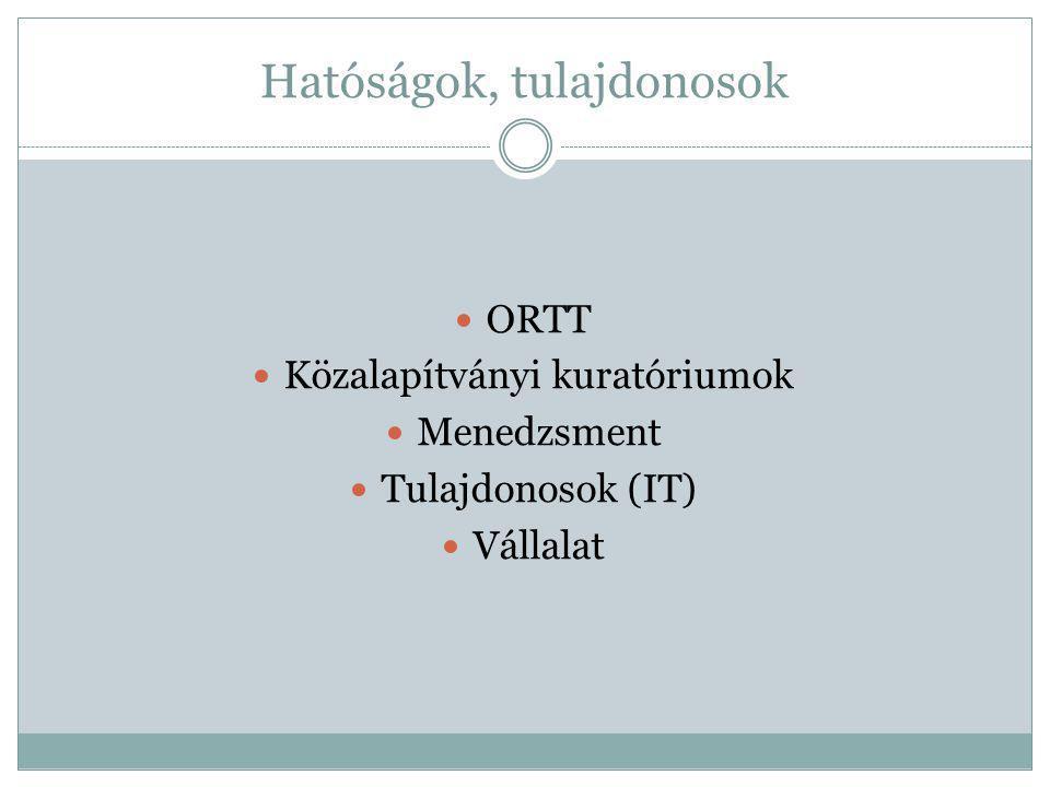 Hatóságok, tulajdonosok ORTT Közalapítványi kuratóriumok Menedzsment Tulajdonosok (IT) Vállalat
