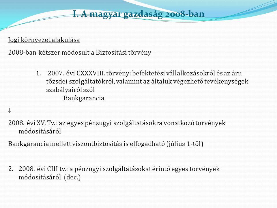 I. A magyar gazdaság 2008-ban Jogi környezet alakulása 2008-ban kétszer módosult a Biztosítási törvény 1. 2007. évi CXXXVIII. törvény: befektetési vál
