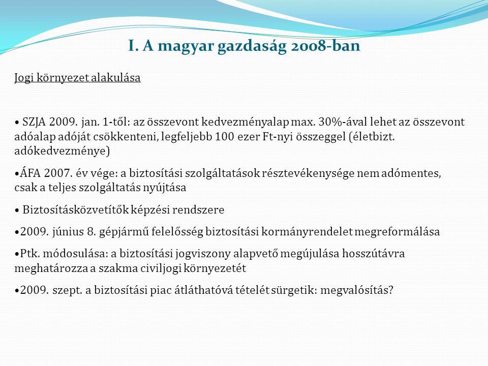 I. A magyar gazdaság 2008-ban Jogi környezet alakulása SZJA 2009. jan. 1-től: az összevont kedvezményalap max. 30%-ával lehet az összevont adóalap adó