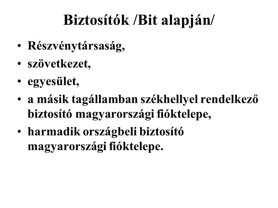Biztosítók /Bit alapján/ Részvénytársaság, szövetkezet, egyesület, a másik tagállamban székhellyel rendelkező biztosító magyarországi fióktelepe, harm