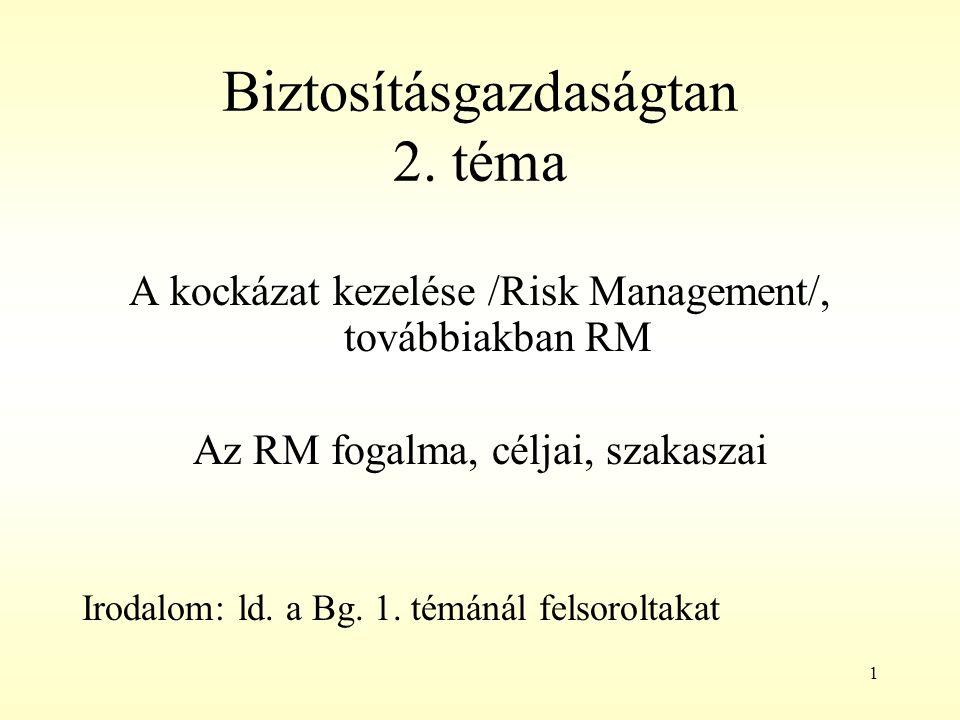 1 Biztosításgazdaságtan 2. téma A kockázat kezelése /Risk Management/, továbbiakban RM Az RM fogalma, céljai, szakaszai Irodalom: ld. a Bg. 1. témánál