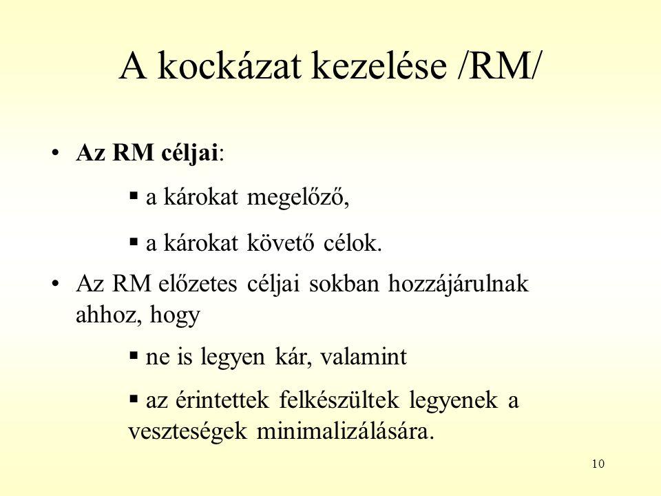10 A kockázat kezelése /RM/ Az RM céljai: Az RM előzetes céljai sokban hozzájárulnak ahhoz, hogy  a károkat megelőző,  a károkat követő célok.  ne