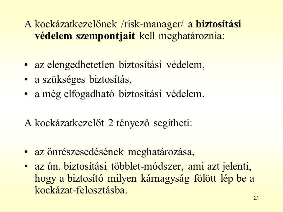 23 A kockázatkezelőnek /risk-manager/ a biztosítási védelem szempontjait kell meghatároznia: az elengedhetetlen biztosítási védelem, a szükséges bizto