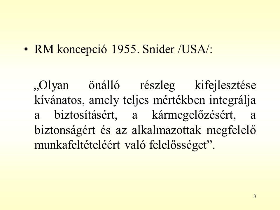 """3 RM koncepció 1955. Snider /USA/: """"Olyan önálló részleg kifejlesztése kívánatos, amely teljes mértékben integrálja a biztosításért, a kármegelőzésért"""