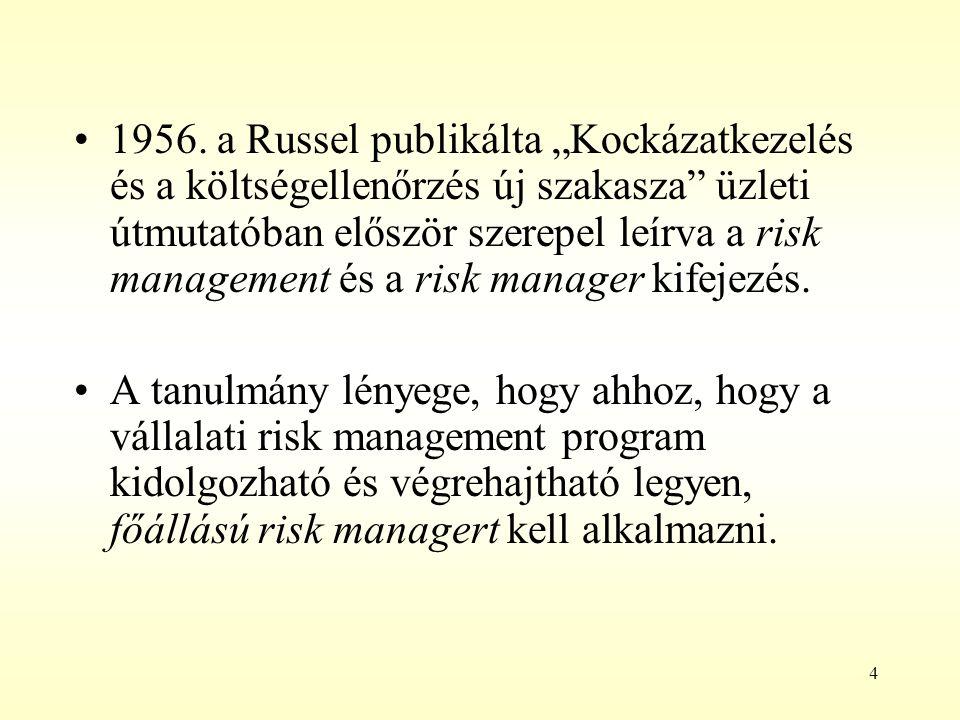 """4 1956. a Russel publikálta """"Kockázatkezelés és a költségellenőrzés új szakasza"""" üzleti útmutatóban először szerepel leírva a risk management és a ris"""