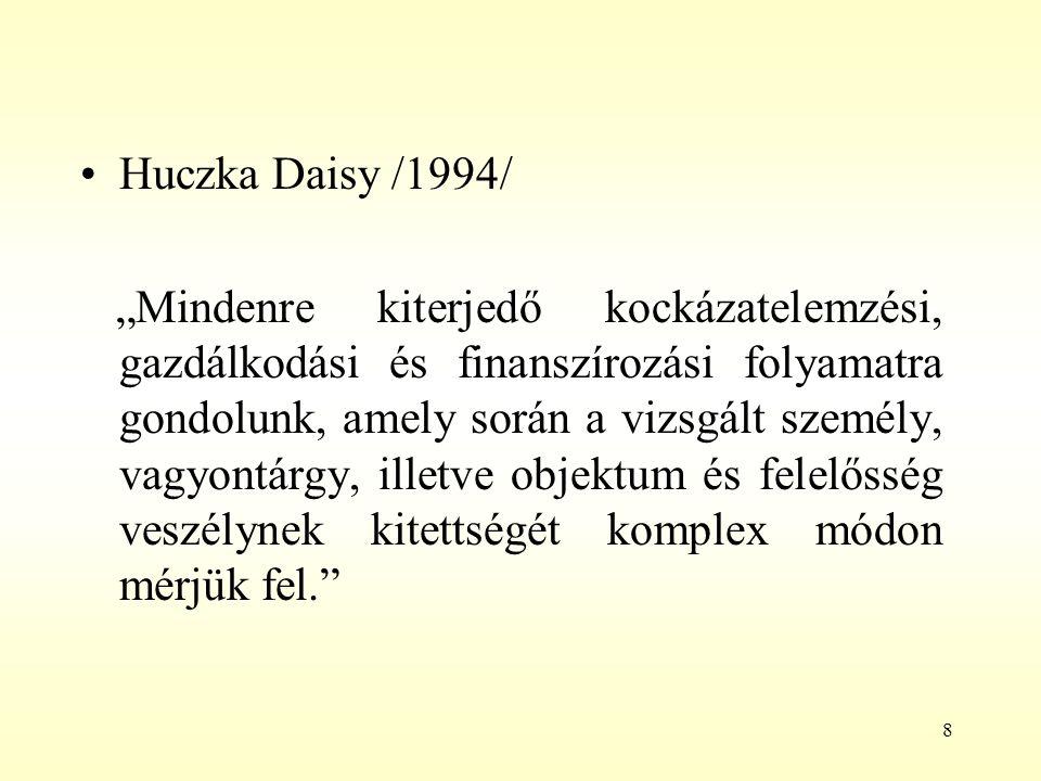 """8 Huczka Daisy /1994/ """"Mindenre kiterjedő kockázatelemzési, gazdálkodási és finanszírozási folyamatra gondolunk, amely során a vizsgált személy, vagyo"""