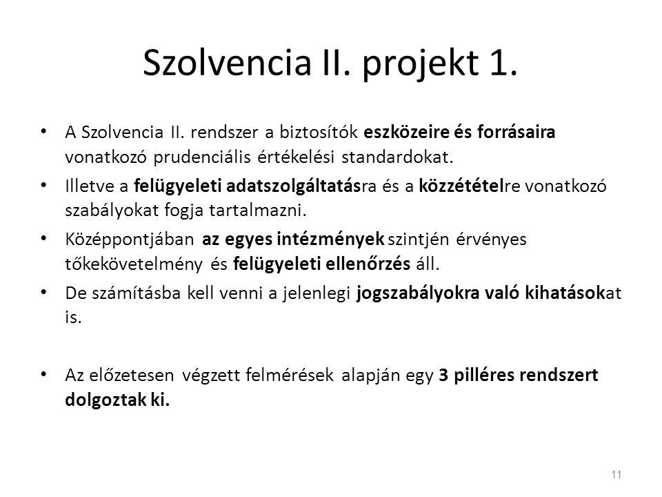 Szolvencia II. projekt 1. A Szolvencia II. rendszer a biztosítók eszközeire és forrásaira vonatkozó prudenciális értékelési standardokat. Illetve a fe