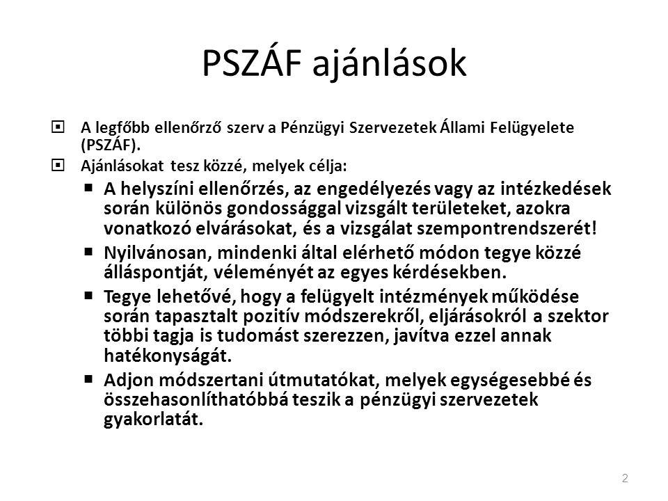 SZOLVENCIA I-II PROJEKTEK 3