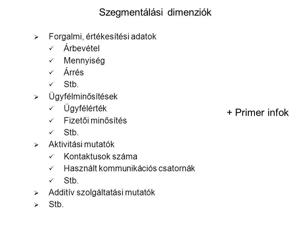 Szegmentálási dimenziók  Forgalmi, értékesítési adatok Árbevétel Mennyiség Árrés Stb.  Ügyfélminősítések Ügyfélérték Fizetői minősítés Stb.  Aktivi