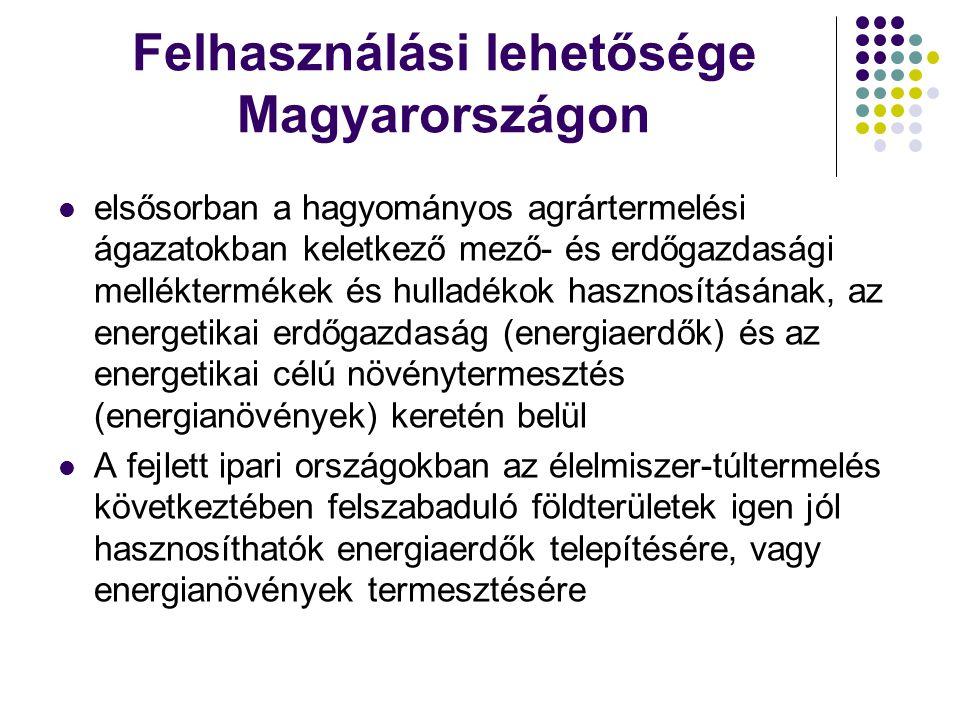 Felhasználási lehetősége Magyarországon elsősorban a hagyományos agrártermelési ágazatokban keletkező mező- és erdőgazdasági melléktermékek és hulladé