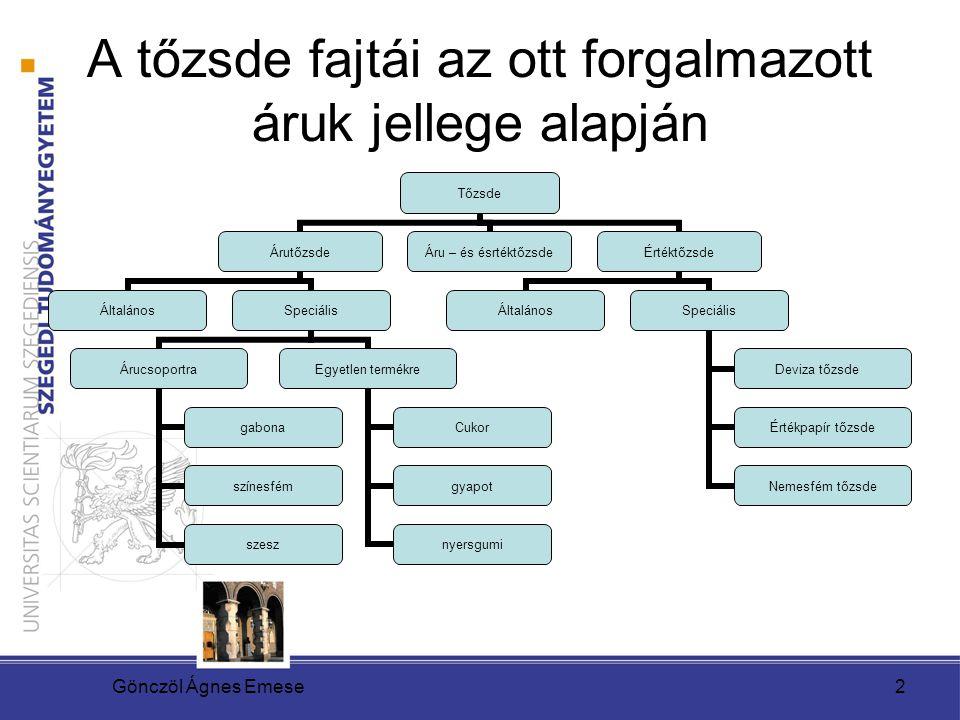 Gönczöl Ágnes Emese3 A magyar tőzsde röviden Az első magyarországi tőzsde a Ferenc József által kezdeményezett Árú és Értéktőzsde, amely 1864-ben jött létre.