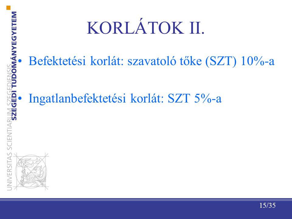 15/35 KORLÁTOK II.