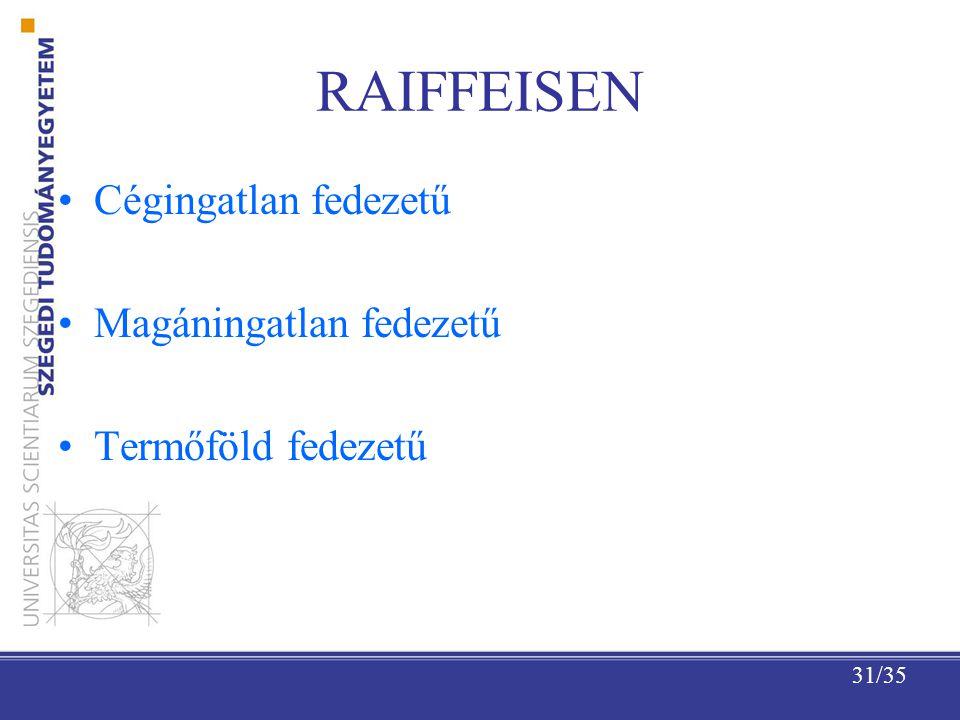 31/35 RAIFFEISEN Cégingatlan fedezetű Magáningatlan fedezetű Termőföld fedezetű