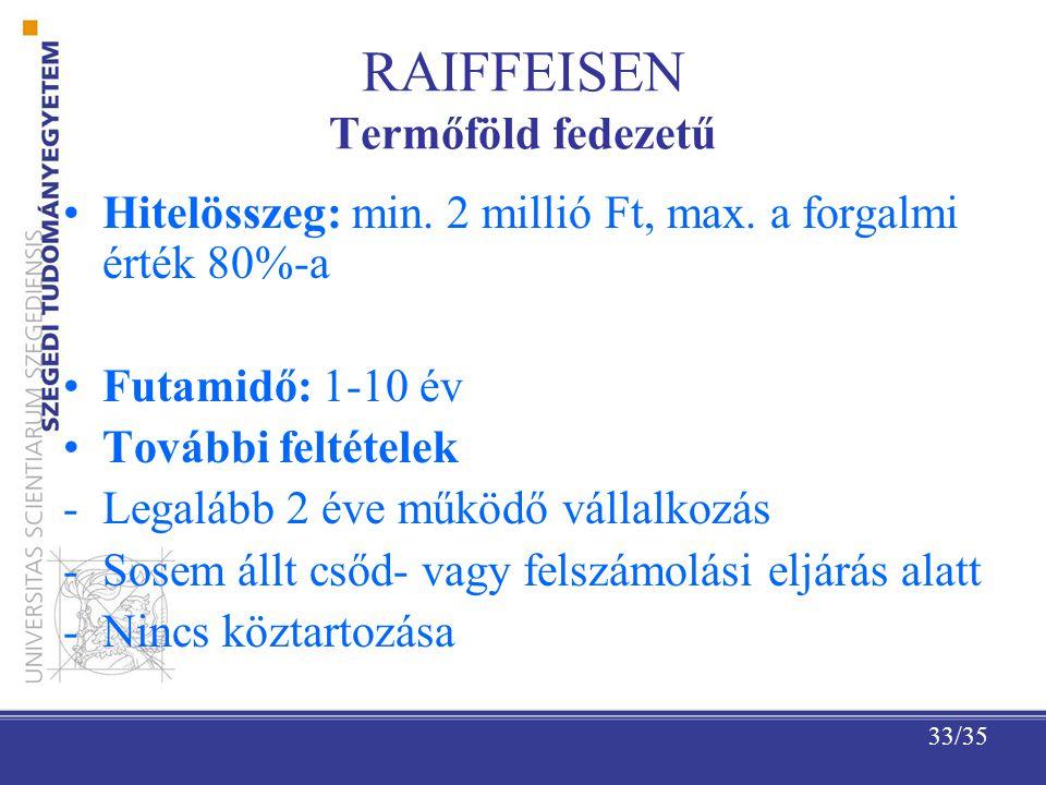 33/35 RAIFFEISEN Termőföld fedezetű Hitelösszeg: min.