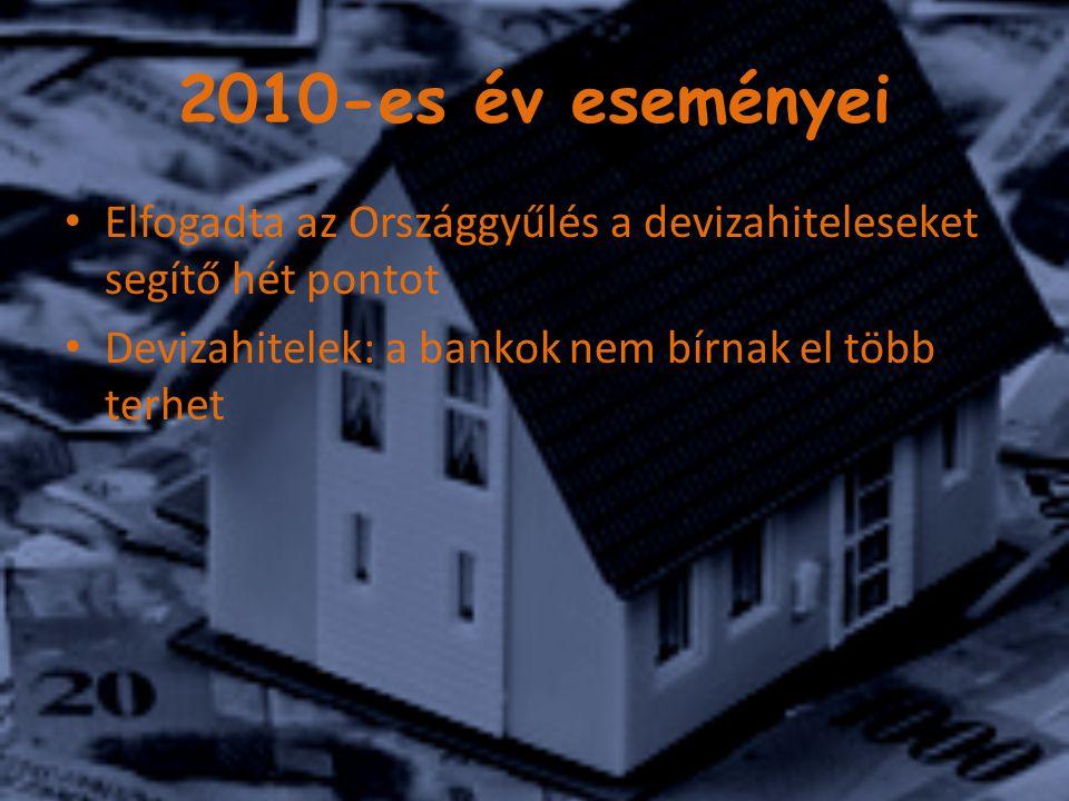 2010-es év eseményei Elfogadta az Országgyűlés a devizahiteleseket segítő hét pontot Devizahitelek: a bankok nem bírnak el több terhet