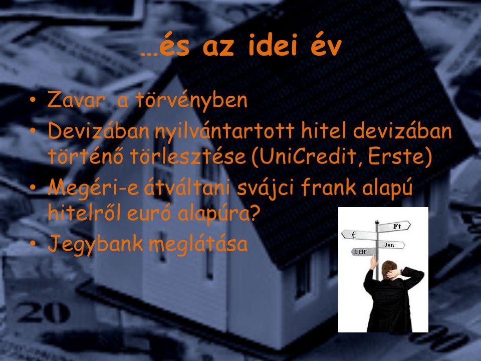 …és az idei év Zavar a törvényben Devizában nyilvántartott hitel devizában történő törlesztése (UniCredit, Erste) Megéri-e átváltani svájci frank alapú hitelről euró alapúra.