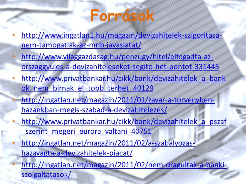 Források http://www.ingatlan1.hu/magazin/devizahitelek-szigoritasa- nem-tamogatjak-az-mnb-javaslatat/ http://www.ingatlan1.hu/magazin/devizahitelek-szigoritasa- nem-tamogatjak-az-mnb-javaslatat/ http://www.vilaggazdasag.hu/penzugy/hitel/elfogadta-az- orszaggyules-a-devizahiteleseket-segito-het-pontot-331445 http://www.vilaggazdasag.hu/penzugy/hitel/elfogadta-az- orszaggyules-a-devizahiteleseket-segito-het-pontot-331445 http://www.privatbankar.hu/cikk/bank/devizahitelek_a_bank ok_nem_birnak_el_tobb_terhet_40129 http://www.privatbankar.hu/cikk/bank/devizahitelek_a_bank ok_nem_birnak_el_tobb_terhet_40129 http://ingatlan.net/magazin/2011/01/zavar-a-torvenyben- hazankban-megis-szabad-a-devizahitelezes/ http://ingatlan.net/magazin/2011/01/zavar-a-torvenyben- hazankban-megis-szabad-a-devizahitelezes/ http://www.privatbankar.hu/cikk/bank/devizahitelek_a_pszaf _szerint_megeri_eurora_valtani_40751 http://www.privatbankar.hu/cikk/bank/devizahitelek_a_pszaf _szerint_megeri_eurora_valtani_40751 http://ingatlan.net/magazin/2011/02/a-szabalyozas- hazavagta-a-devizahitelek-piacat/ http://ingatlan.net/magazin/2011/02/a-szabalyozas- hazavagta-a-devizahitelek-piacat/ http://ingatlan.net/magazin/2011/02/nem-dragultak-a-banki- szolgaltatasok/ http://ingatlan.net/magazin/2011/02/nem-dragultak-a-banki- szolgaltatasok/