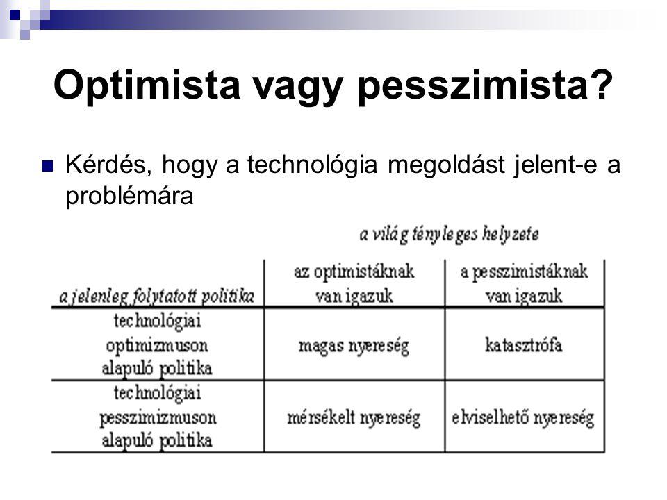 Optimista vagy pesszimista? Kérdés, hogy a technológia megoldást jelent-e a problémára