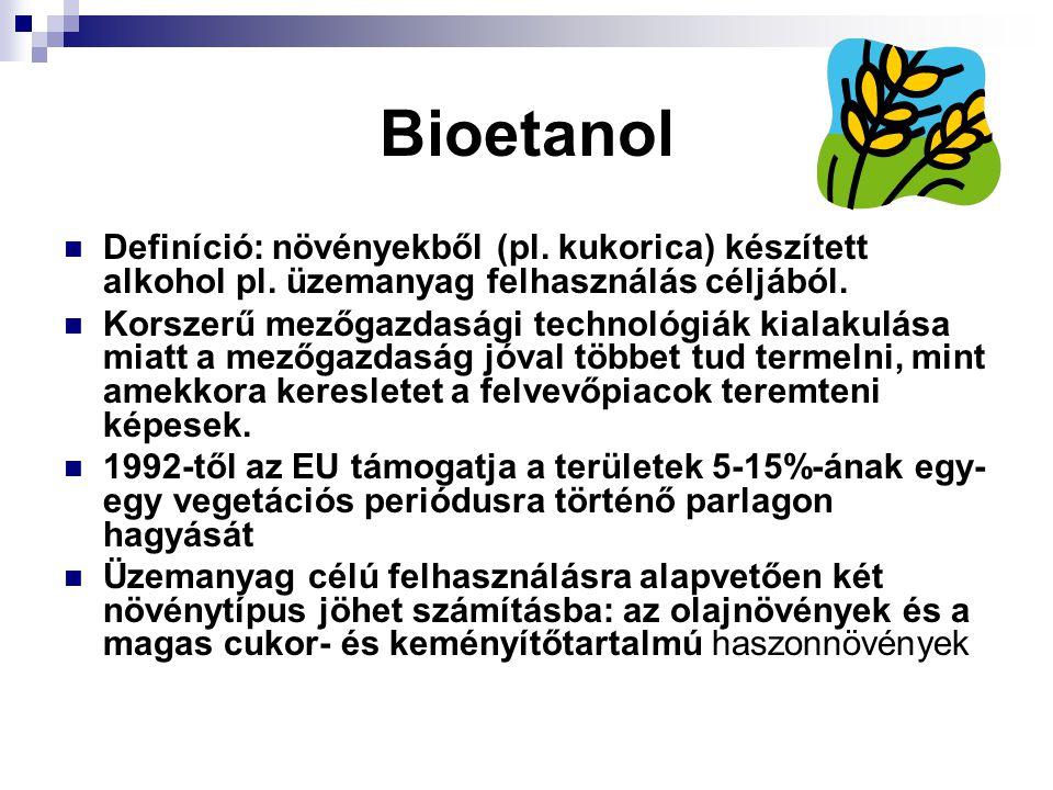 Bioetanol Definíció: növényekből (pl. kukorica) készített alkohol pl. üzemanyag felhasználás céljából. Korszerű mezőgazdasági technológiák kialakulása