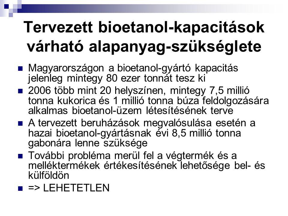 Tervezett bioetanol-kapacitások várható alapanyag-szükséglete Magyarországon a bioetanol-gyártó kapacitás jelenleg mintegy 80 ezer tonnát tesz ki 2006