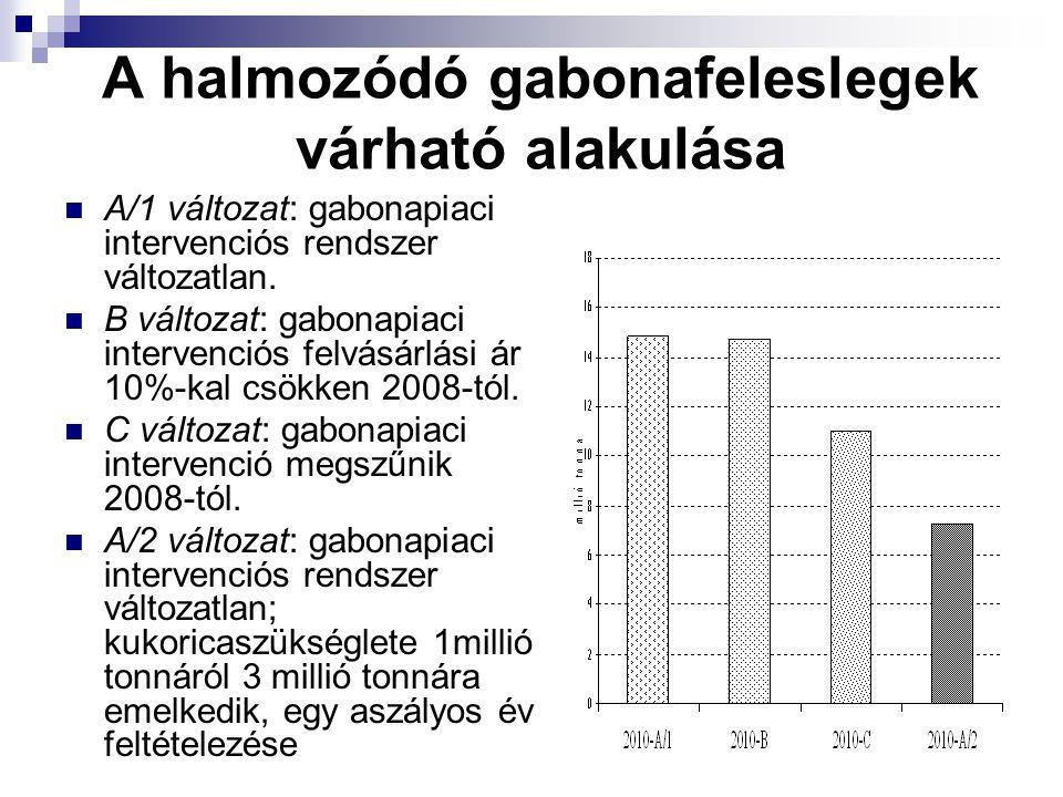 A halmozódó gabonafeleslegek várható alakulása A/1 változat: gabonapiaci intervenciós rendszer változatlan. B változat: gabonapiaci intervenciós felvá