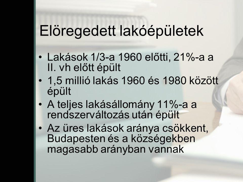 Elöregedett lakóépületek Lakások 1/3-a 1960 előtti, 21%-a a II.