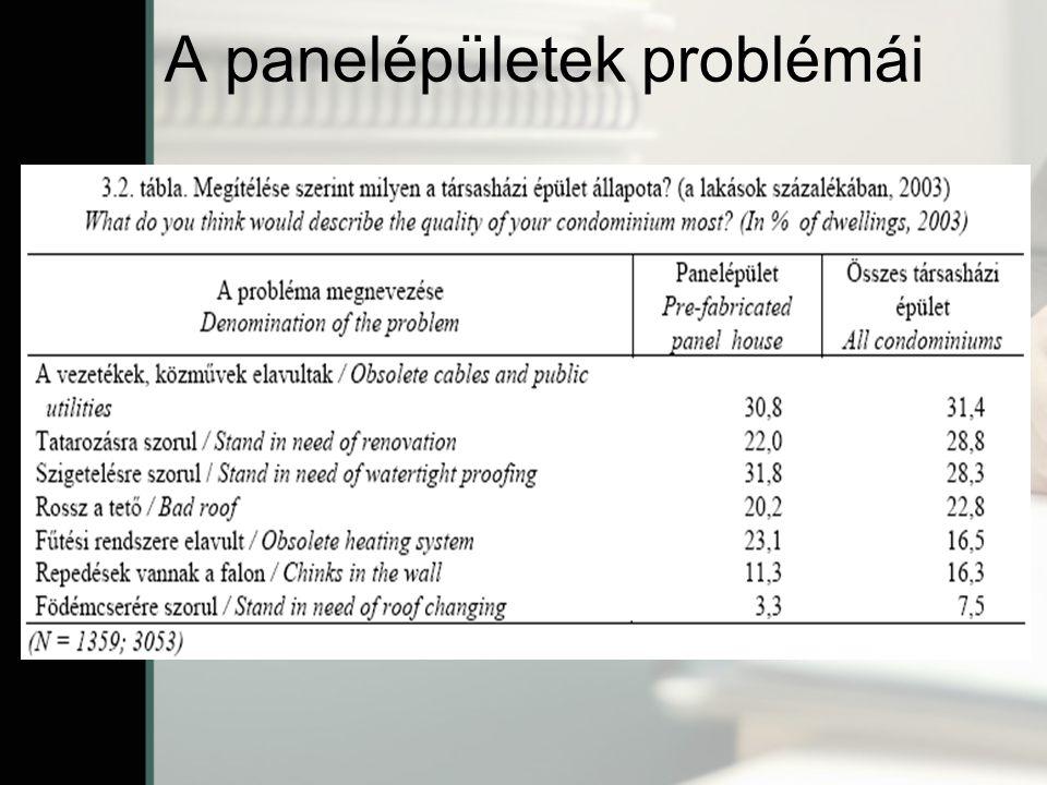 A panelépületek problémái