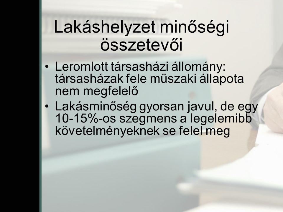 Lakáshelyzet minőségi összetevői Leromlott társasházi állomány: társasházak fele műszaki állapota nem megfelelő Lakásminőség gyorsan javul, de egy 10-15%-os szegmens a legelemibb követelményeknek se felel meg